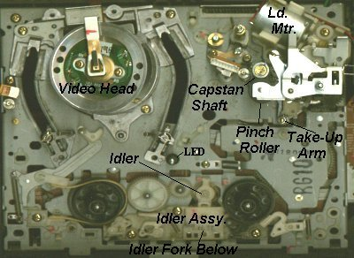 Goldstar Chassis, Top View