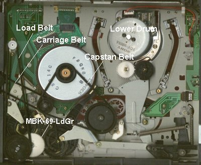 Sony Chassis, Bottom View
